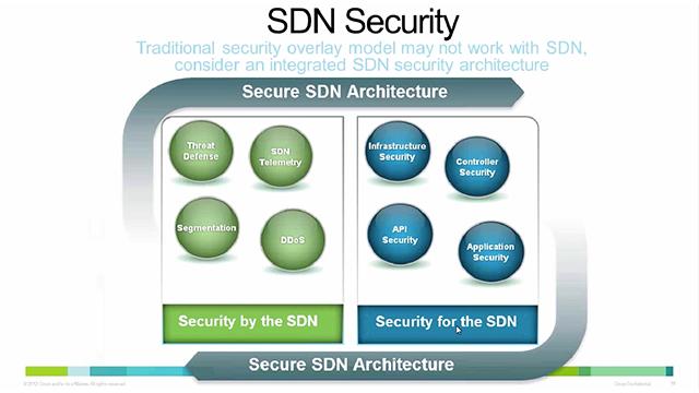 Sicherheit ist ein zentraler Aspekt bei der Forschung und Entwicklung von SDN. (Bild: Cisco)