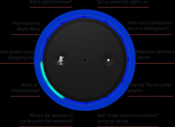 """Machine Learning als Alltagshelfer für zu Hause: Der """"Echo"""" von Amazon hört aufs Wort. (C) Amazon"""