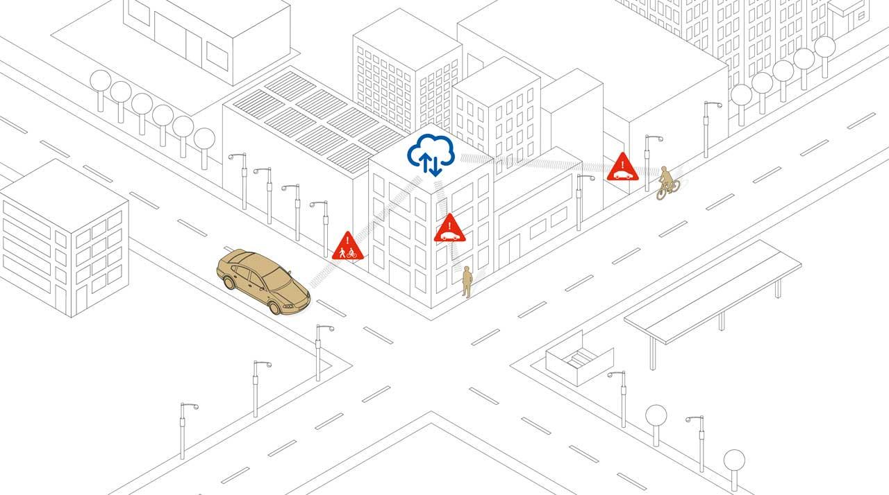 Eine übergreifende Cloud-Plattform könnte nach einem Konzept von ZF Autofahreren den Standort von Fußgängern und Radfahrern in ihrer näheren Umgebung mitteilen. (Bild: ZF)