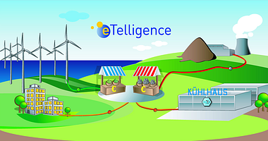 Bei dem Projekt in Cuxhaven mussten sich die Stromnetz-Teilnehmer praktisch um nichts kümmern. (C) eTelligence
