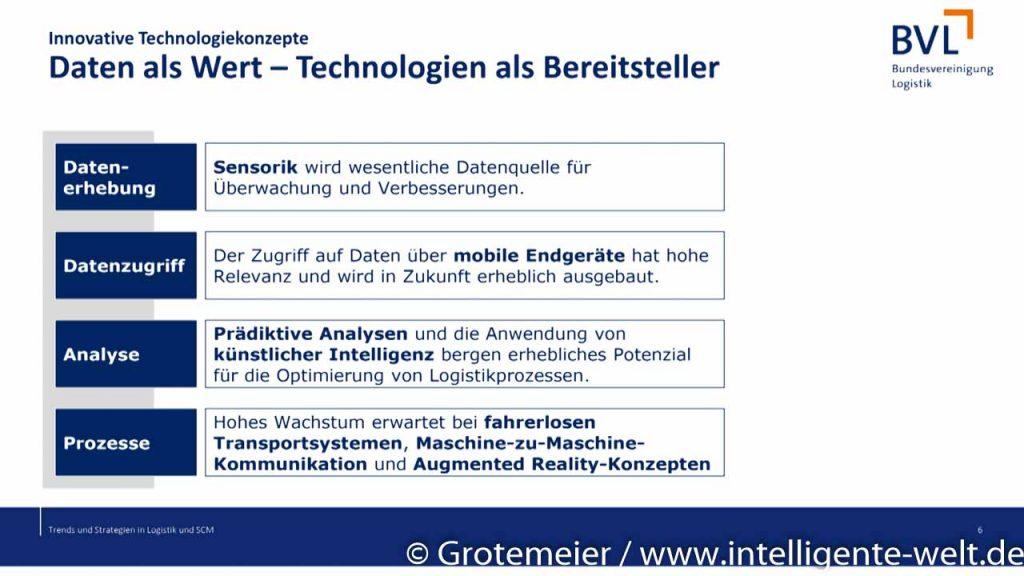 BVL-Studie 2017 - Technologien