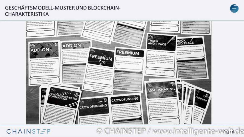 Geschäftsmodell-Muster Blockchain