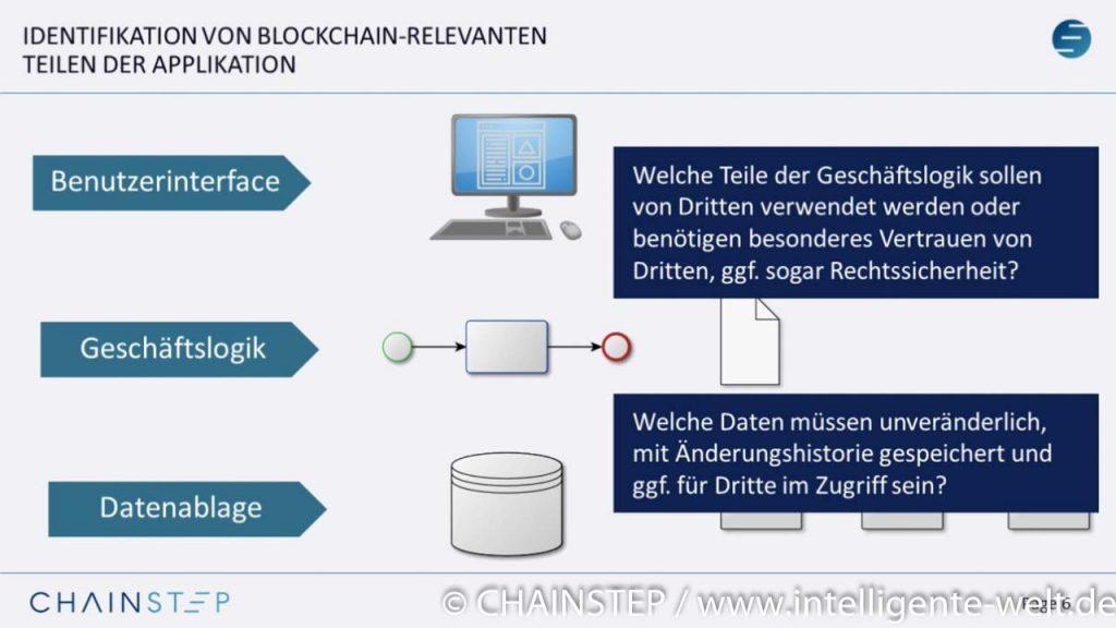 Relevante Teile für die Blockchain