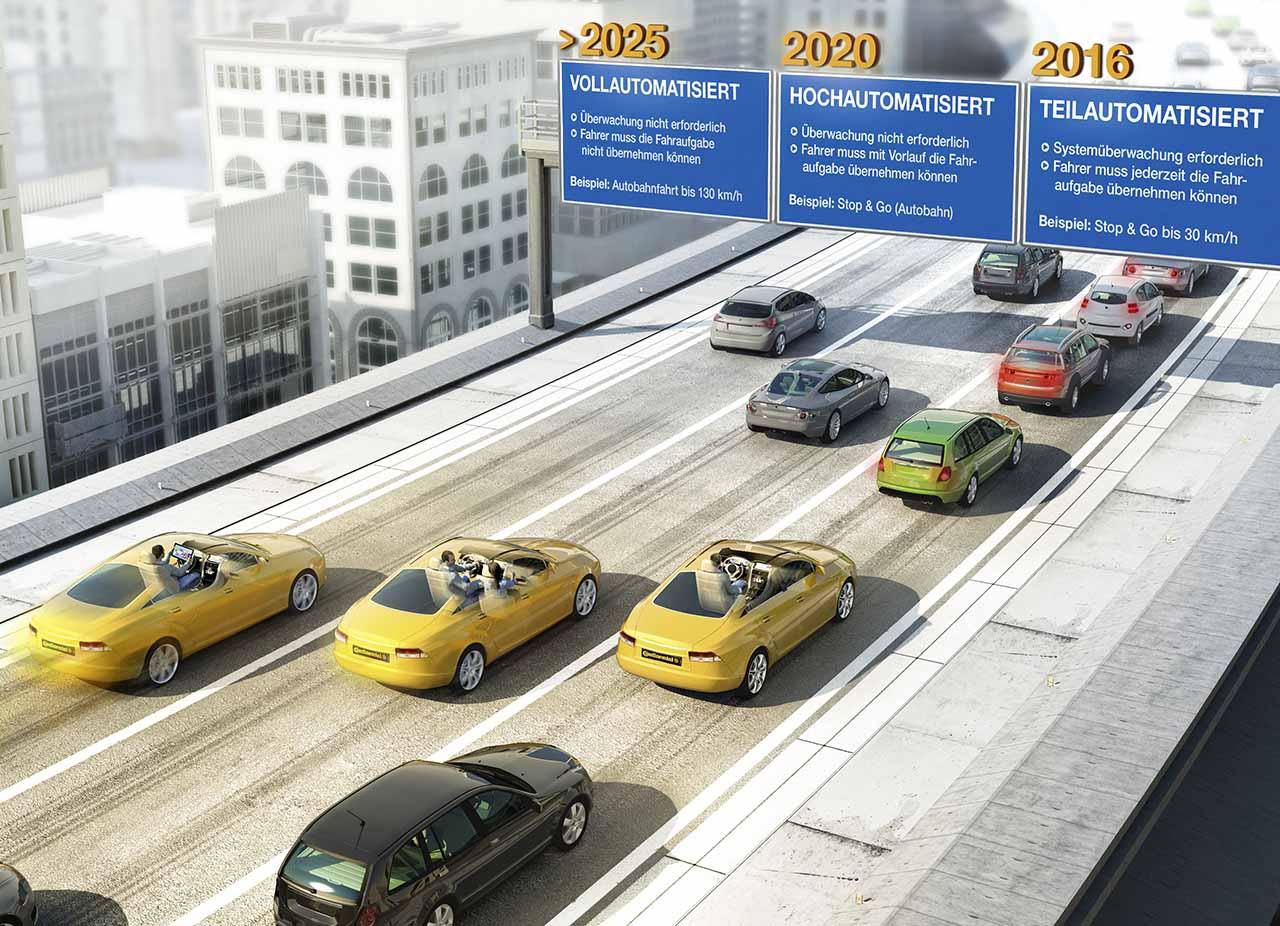 Wann fahren die Autos denn nun selbst? Eine Roadmap fürs autonome Fahren.