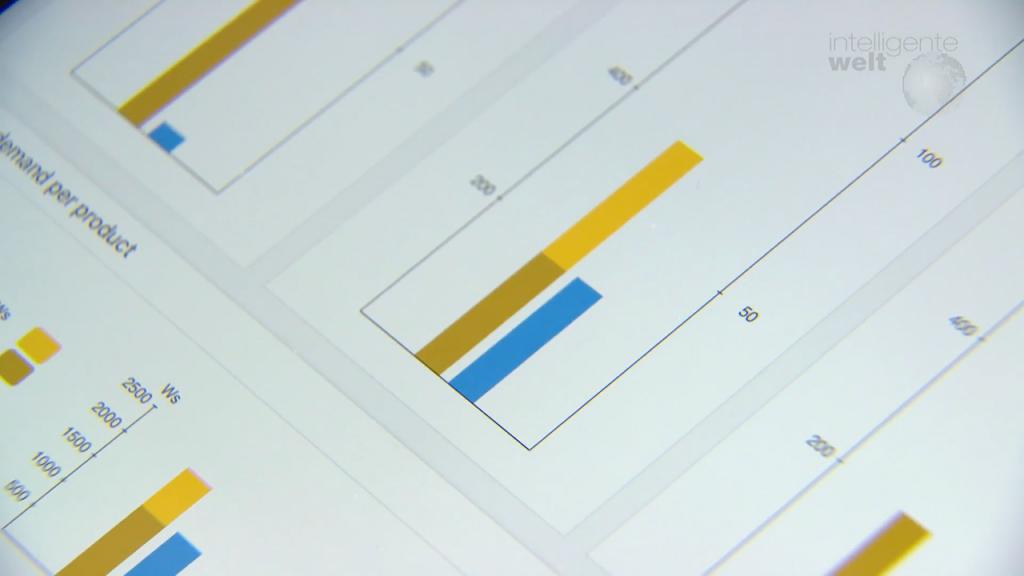 Die App von In-Tech visualisiert Energieverbräuche und zeigt Einsparpotenziale auf.