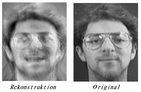 Rekonstruktion von Trainingsdatensätzen, Bildquelle: https://www.cs.cmu.edu/~mfredrik/papers/fjr2015ccs.pdf